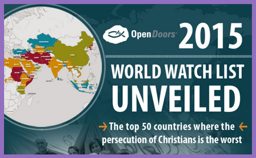 World Watch List 2014 Countries in 2014