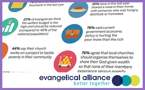 Evangelical Alliance Poverty Report