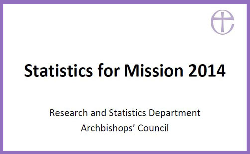 Stats for Mission 2