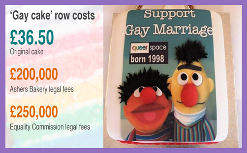 gay cake costs
