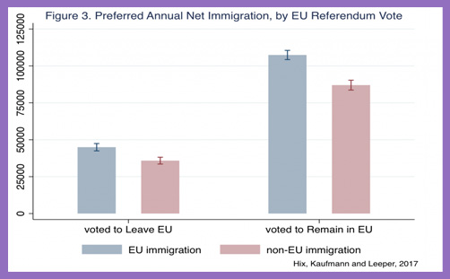 EU non-EU immigration LSE
